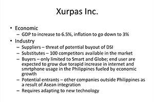 Xurpas Inc.