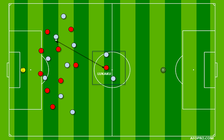analisis tactico guardiola