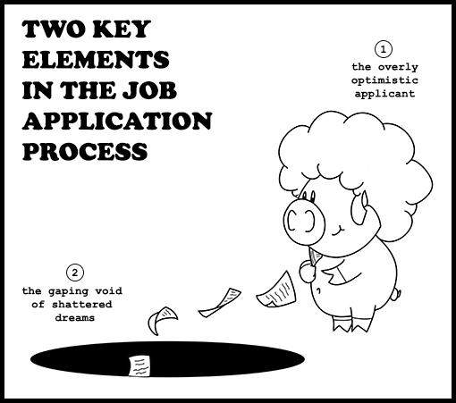 Two Key Elements in the Job Application Canadidate Experience Process