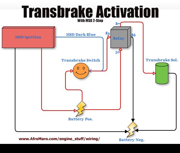trans brake wiring diagram