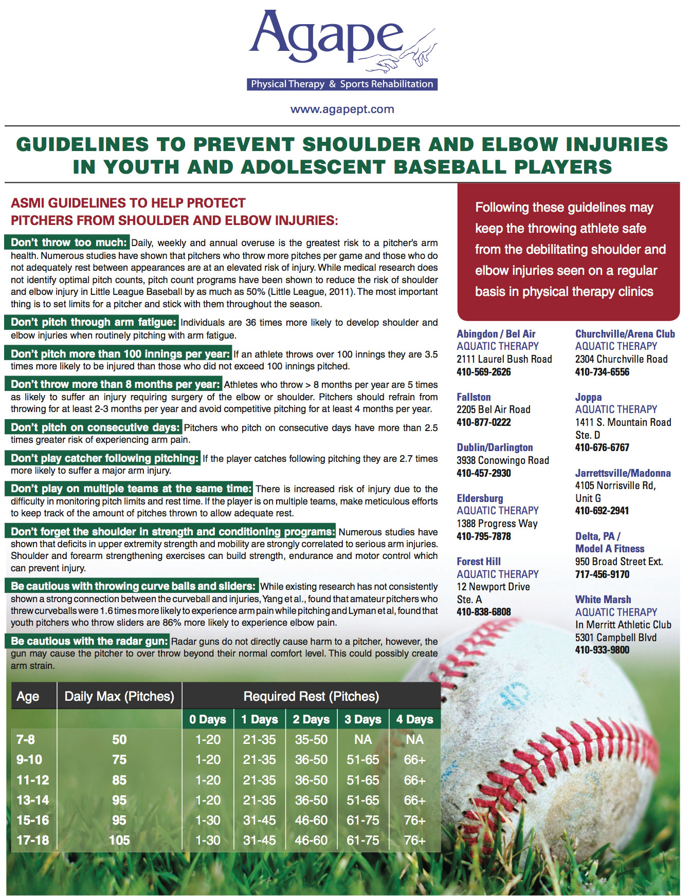 Couchtisch Curve Von Jual Guidelines To Prevent Shoulder And Elbow Injuries In Baseball