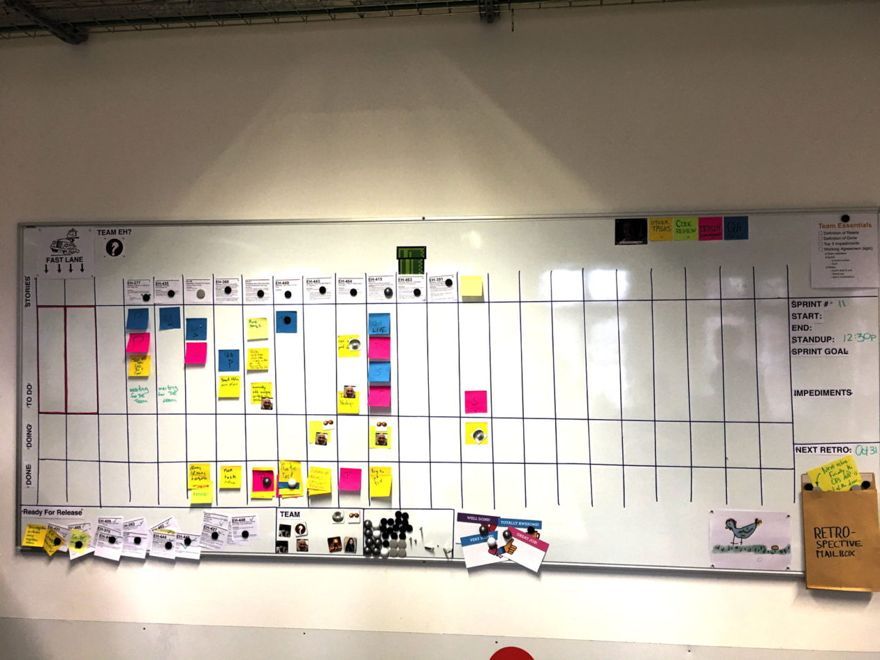 Turn A Wall Into A Whiteboard Create Whiteboards For Transparency And Collaboration Dzone Agile