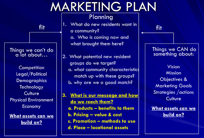 Marketing Plan Example Agricultural Economics