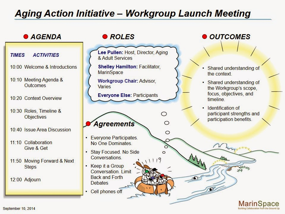 First Workgroup Agenda - Aging in Marin