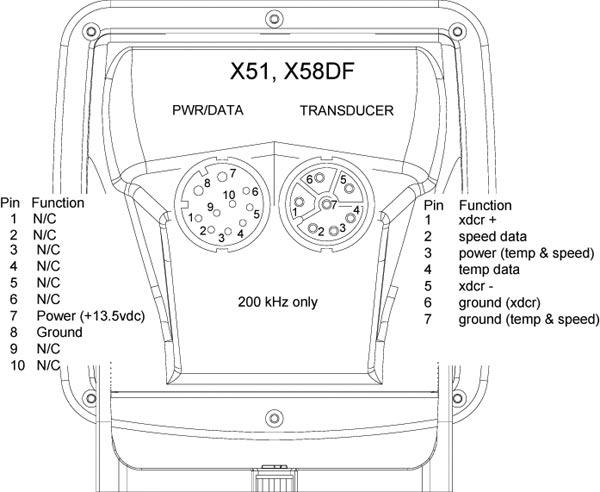 lowrance x135 wiring diagram