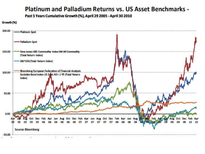 Precious Metals Archives - Page 137 of 149 - Steel, Aluminum, Copper