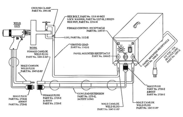 Basic Welder Setup AGM Industries