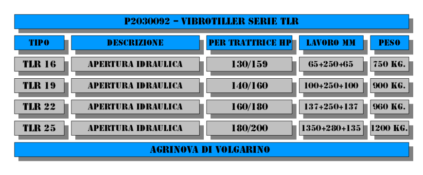 Vibrotiller serie TLR