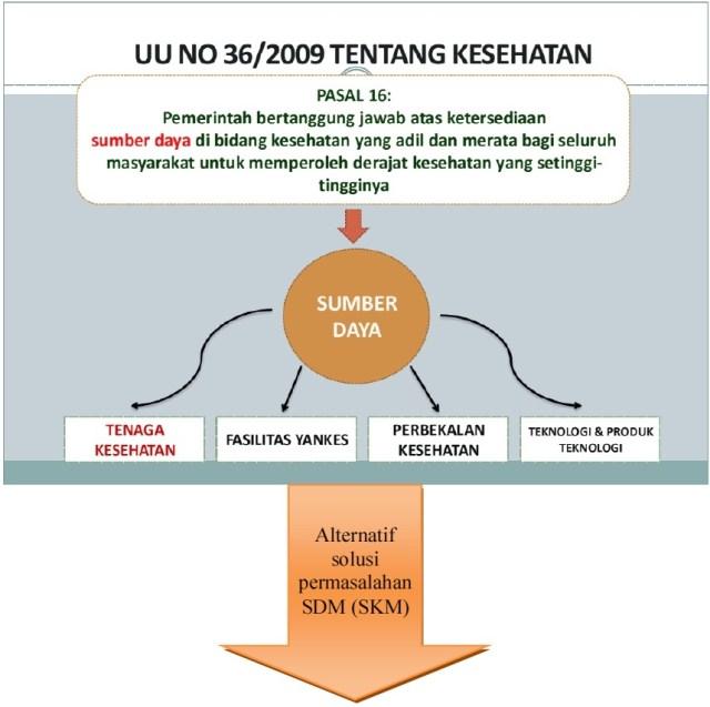 """Jurnal Pengaruh Tingkat Pendidikan Terhadap Kinerja Jurnal Upi Penelitian Pendidikan 640 X 638 Jpeg 84kb Program """"satu Skm Satu Desa"""" Untuk Indonesia"""