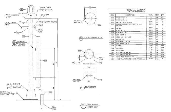 electrical commissioning plan sample