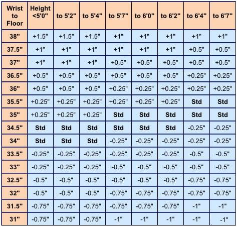 golf clubs sizes charts - Heartimpulsar