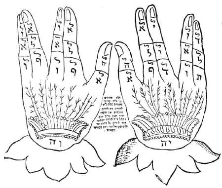 Shefa Tal, Hanau, 1612. Hebraic Section, Library of Congress. The position of each hand in this image forms the Hebrew letter shin ( ש ), the first letter in en:Shaddai ( שדי ), the name of God that refers to Him as a protector. This is the root of the Vulcan greeting from en:Star Trek, used to convey security and prosperity.