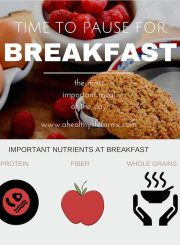 5 Reasons Why Breakfast is important | ahealthylifeforme.com