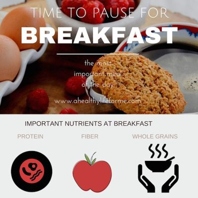5 Reasons Why You Should Eat Breakfast