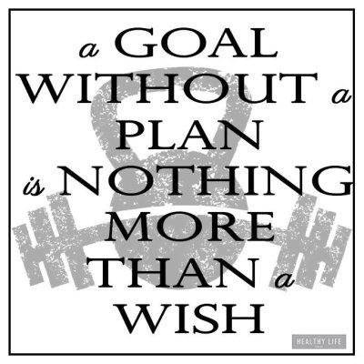 Set Realistic Fitness Goals