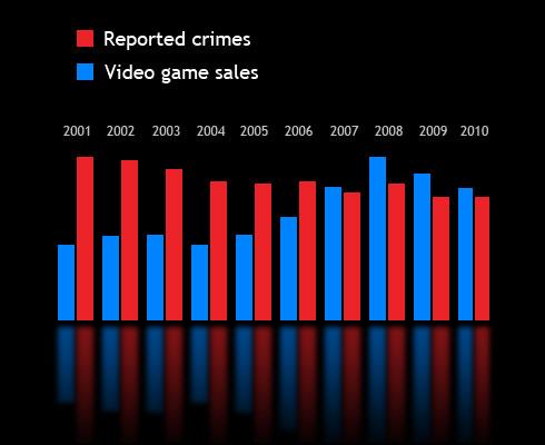 Statistics - Randi\u0027s Wiki