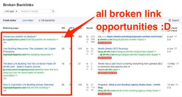 Broken Backlinks ahrefs com on Ahrefs