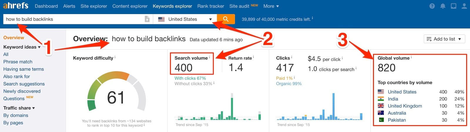 Ahrefs\u0027 SEO Metrics What They Mean and How to Use Them