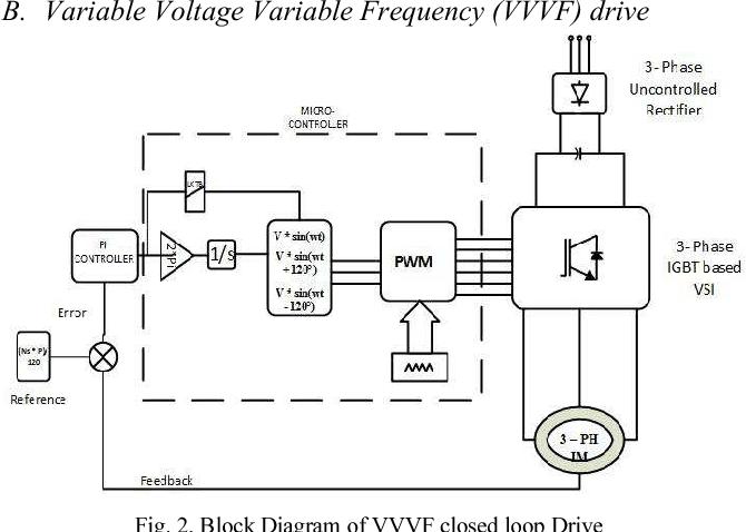 block diagram control system nptel