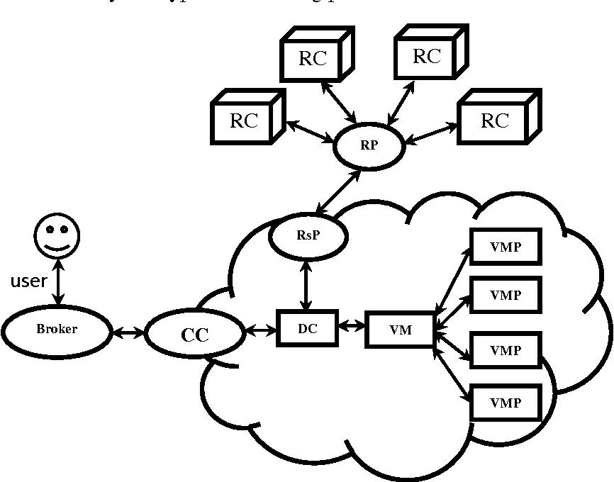 pentium 3 block diagram pdf