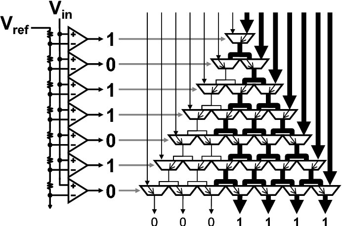 figure 5 flash analog to digital converter