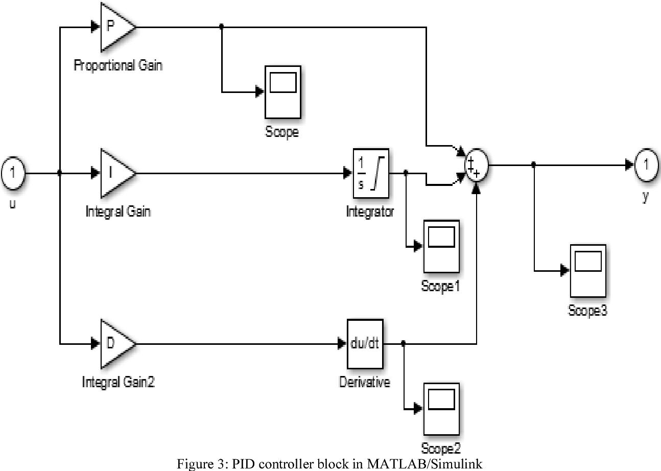 wiring diagram bradley digital smoker