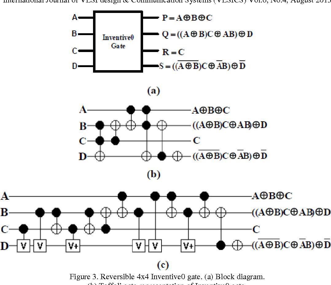 figure 2 the full adder circuit