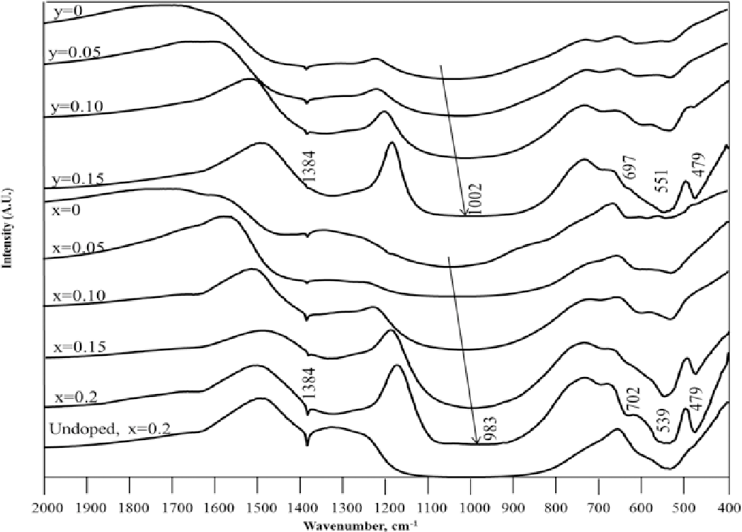Struktur Kaca Figure 1 From Structural And Luminescence Properties Of Fe 3