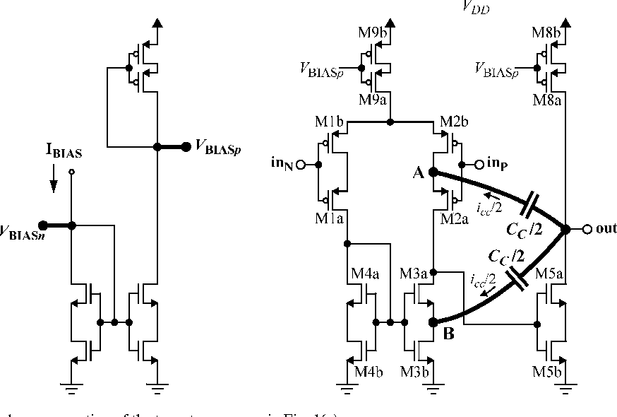 figure 2 power amplifier frequency response