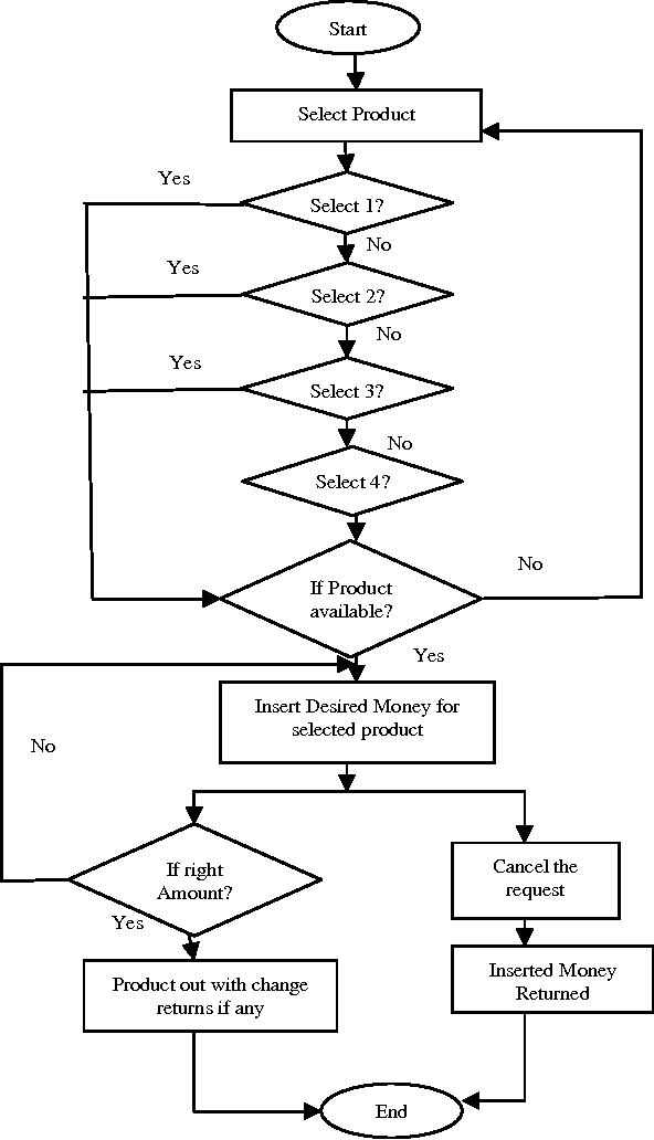 design for the software can be seen in the block diagram below