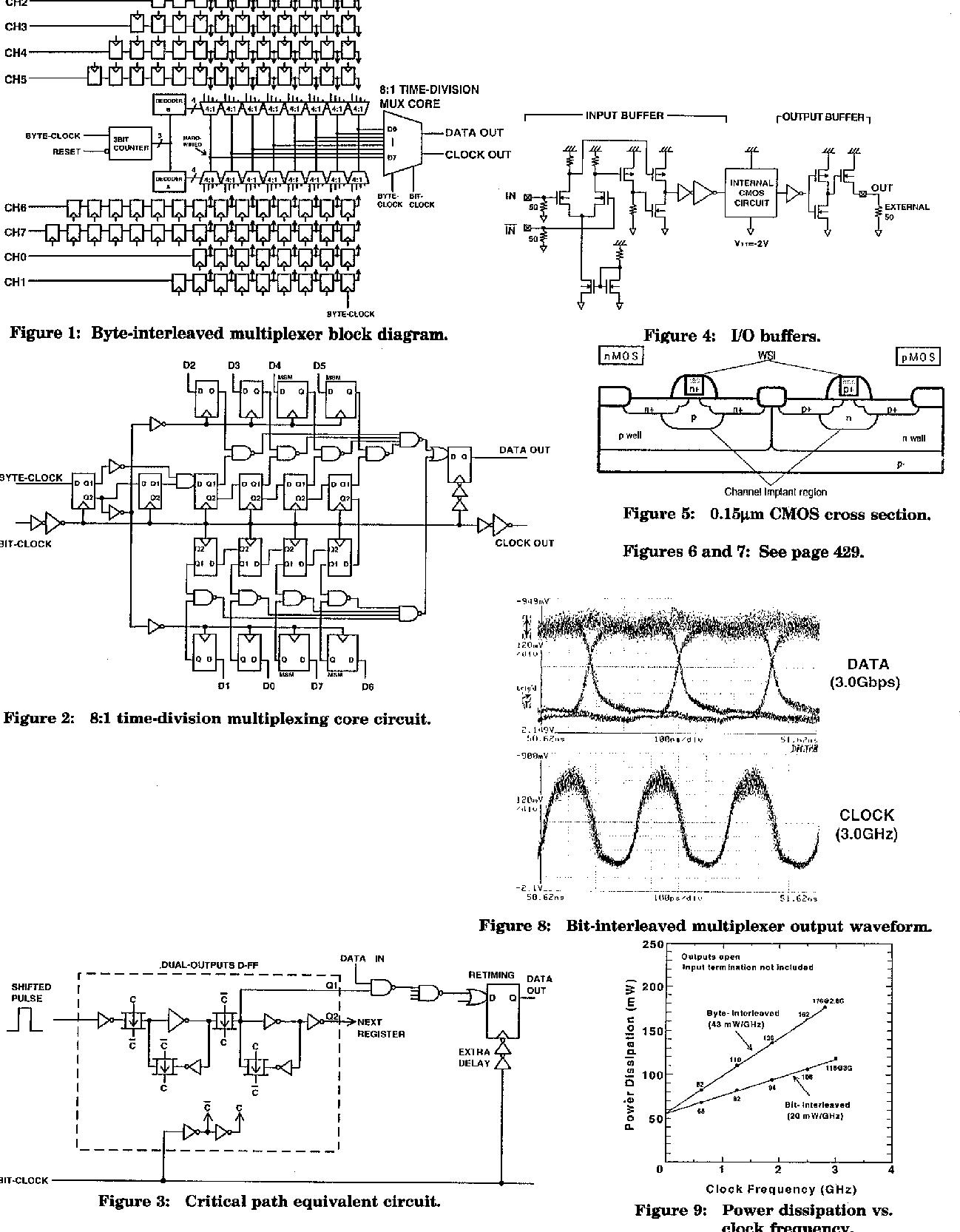 4 bit adder circuit diagram waveform
