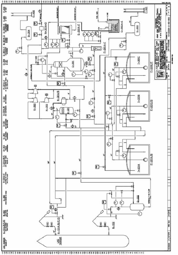 process flow diagram project