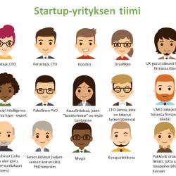 Tyypillinen startup-yrityksen ylipöhöttynyt tiimi