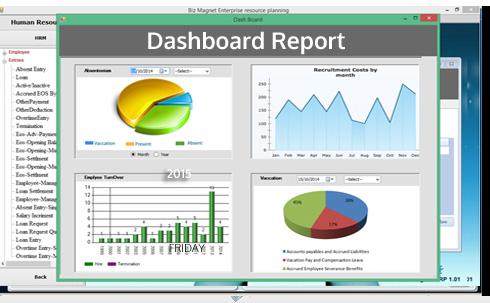 BIZ MAGNET HR MANAGEMENT SYSTEM AIN TECHNOLOGIES - hr report