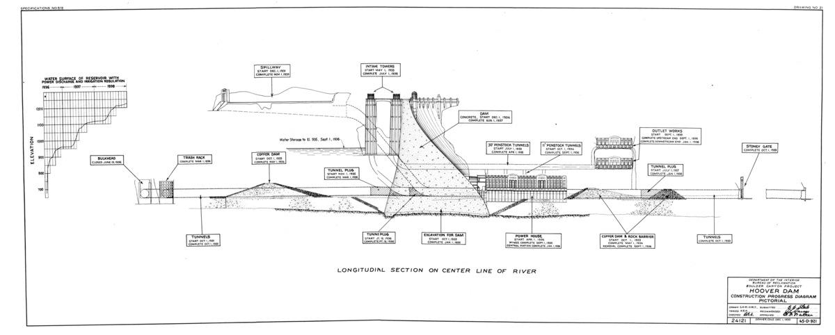 diagram of lock dam