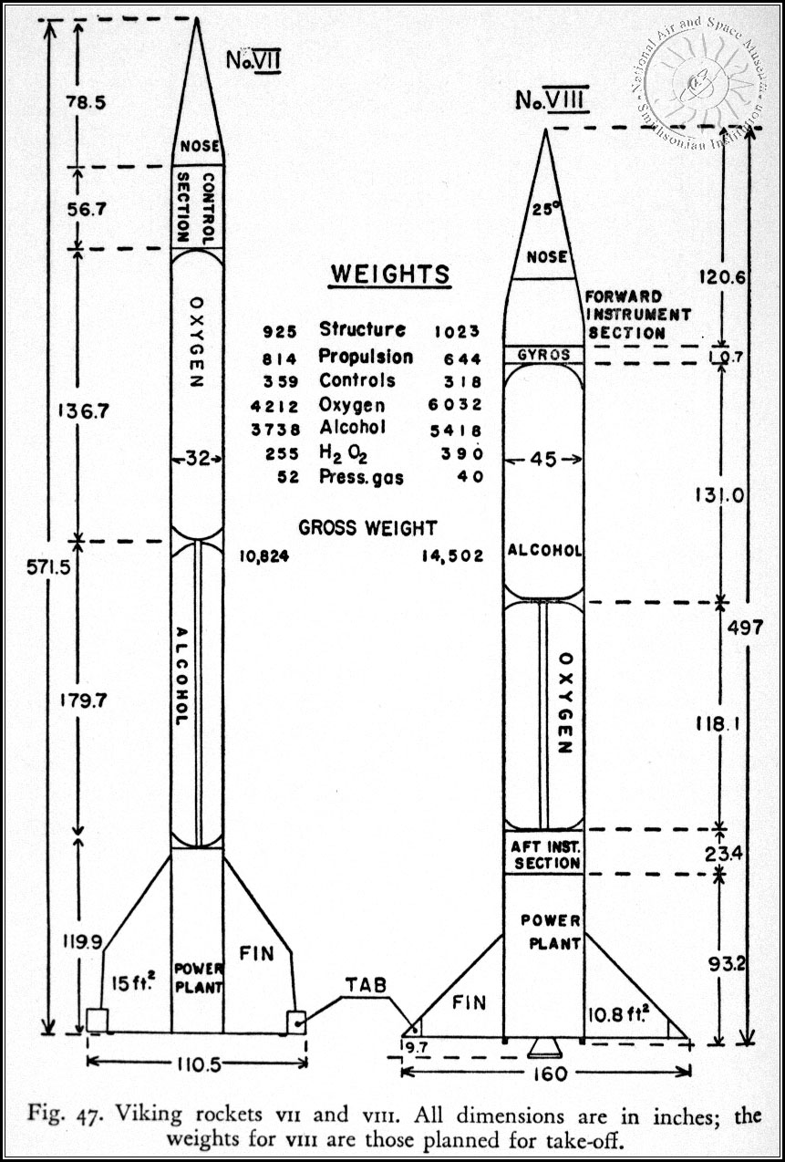 company diagrams courtesy of rockets missiles and space travel 1957