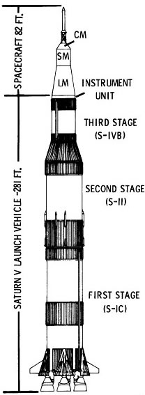 saturn v engine diagram