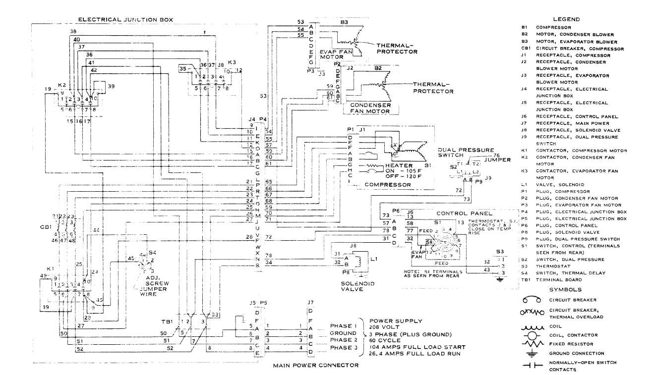carrier wiring diagrams in addition trane thermostat wiring diagram