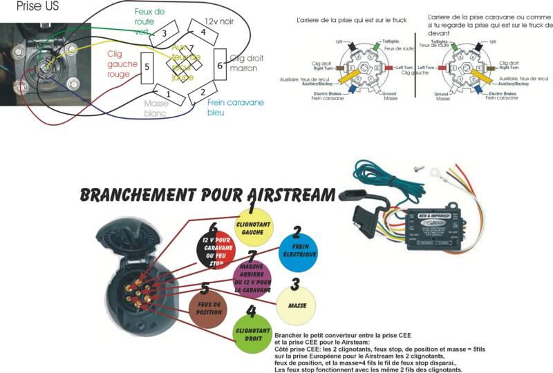 airstream schema cablage