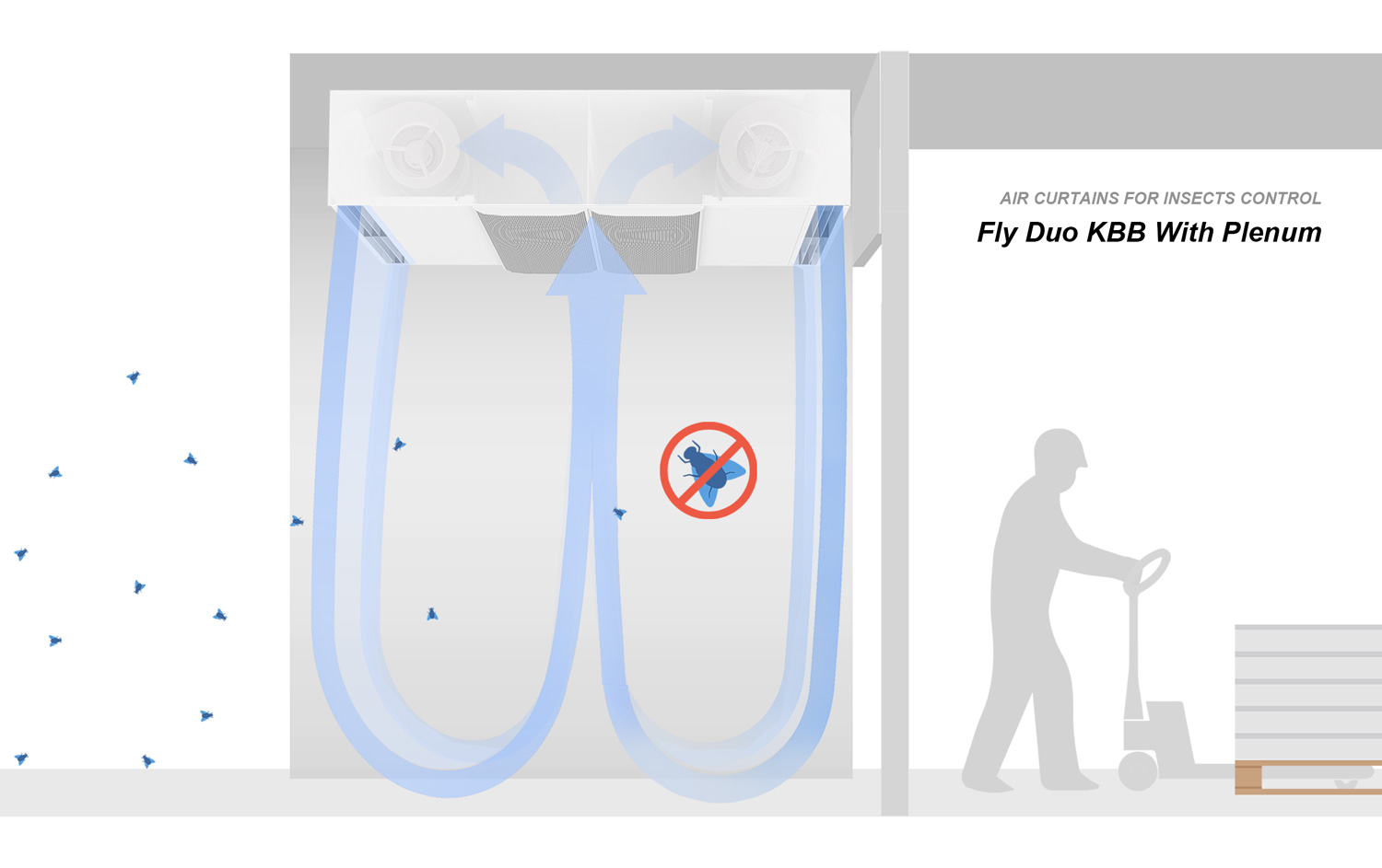 Rideaux Fly Rideau D 39air Anti Insectes Fly Kbb