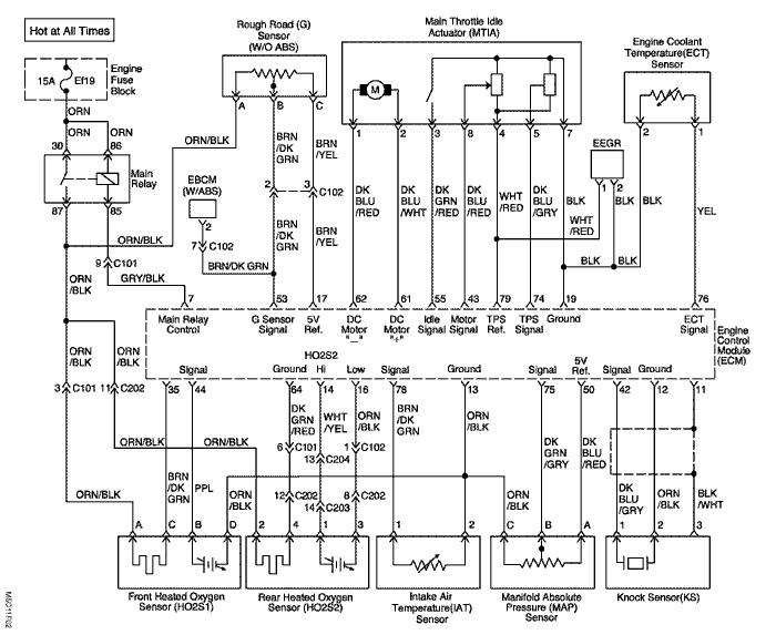 cabin diagrama de cableado