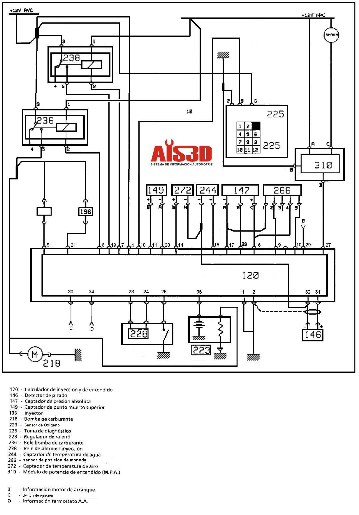 renault clio wiring diagram usuario