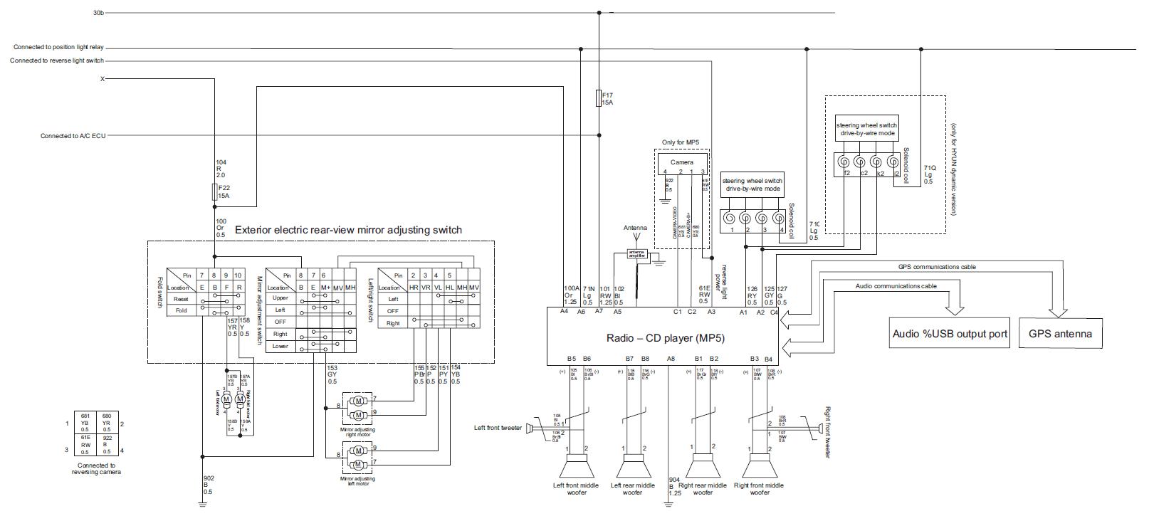hensim diagrama de cableado