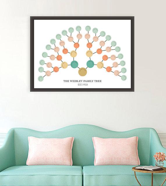 family history family tree, fan chart, genealogy reunion , wall art