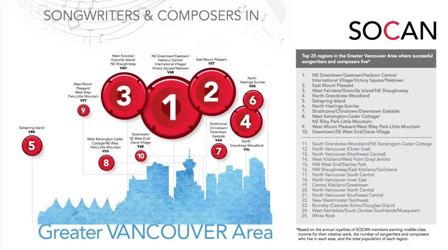 SOCAN - Vancouver copy
