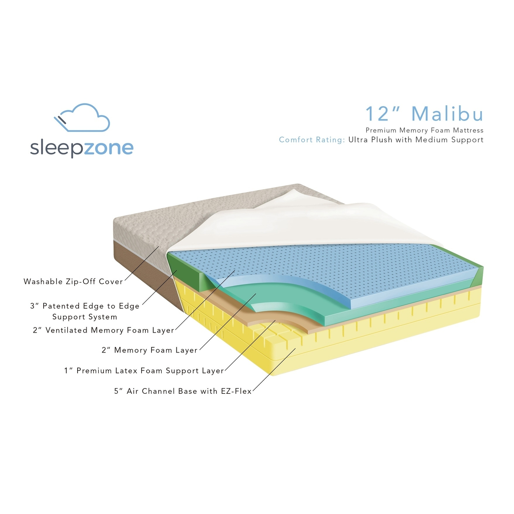 Foam Or Latex Mattresses Sleep Zone Malibu 12 Inch King Size Memory Foam And Latex Hybrid Mattress