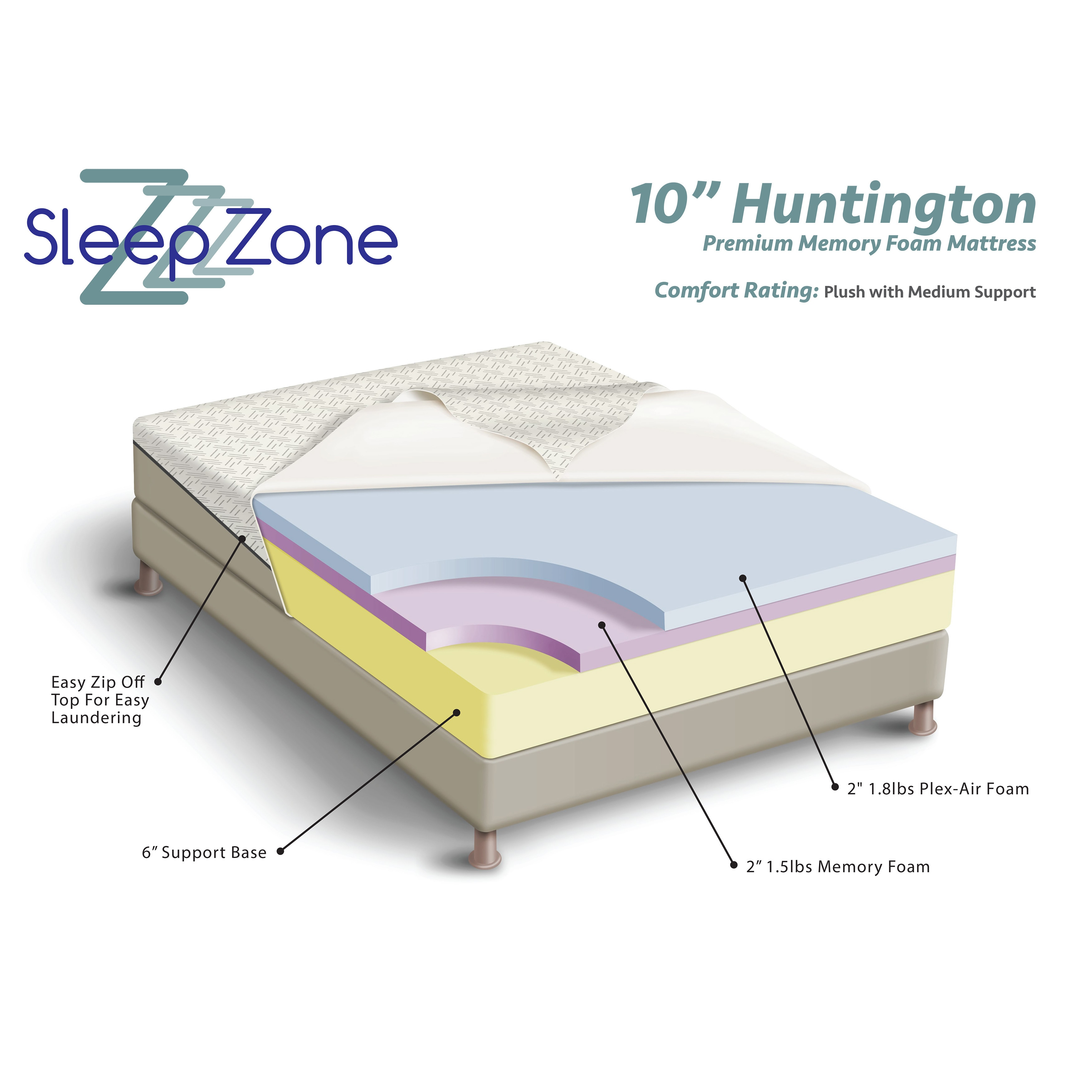 Huntington Home Products Huntington Home Gel Memory Foam Mattress Topper Homemade