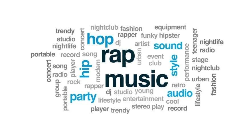 Rap Music Animated Word Cloud, Stock Footage Video (100