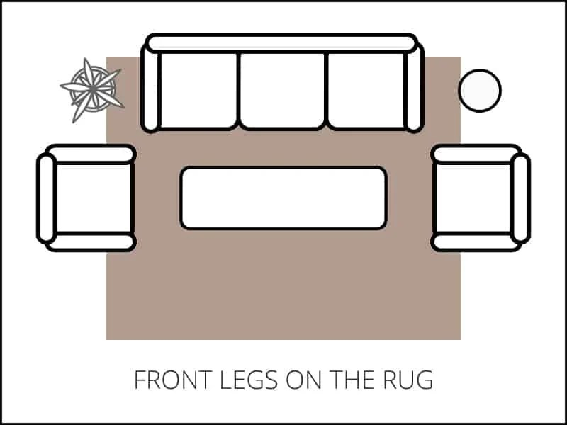 area rug guide Roselawnlutheran - rug sizes for living room