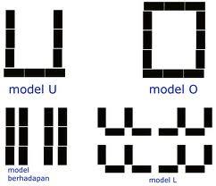Model Pembelajaran Make And Match Model Model Pembelajaran Media Grafika Tempat Duduk Yang Dapat Diterapkan Dalam Pembelajaran Kooperatif Ini